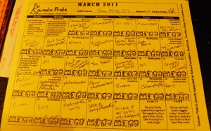 March reading log (Kainalu Pride).